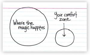 comfort zone where the magic happens